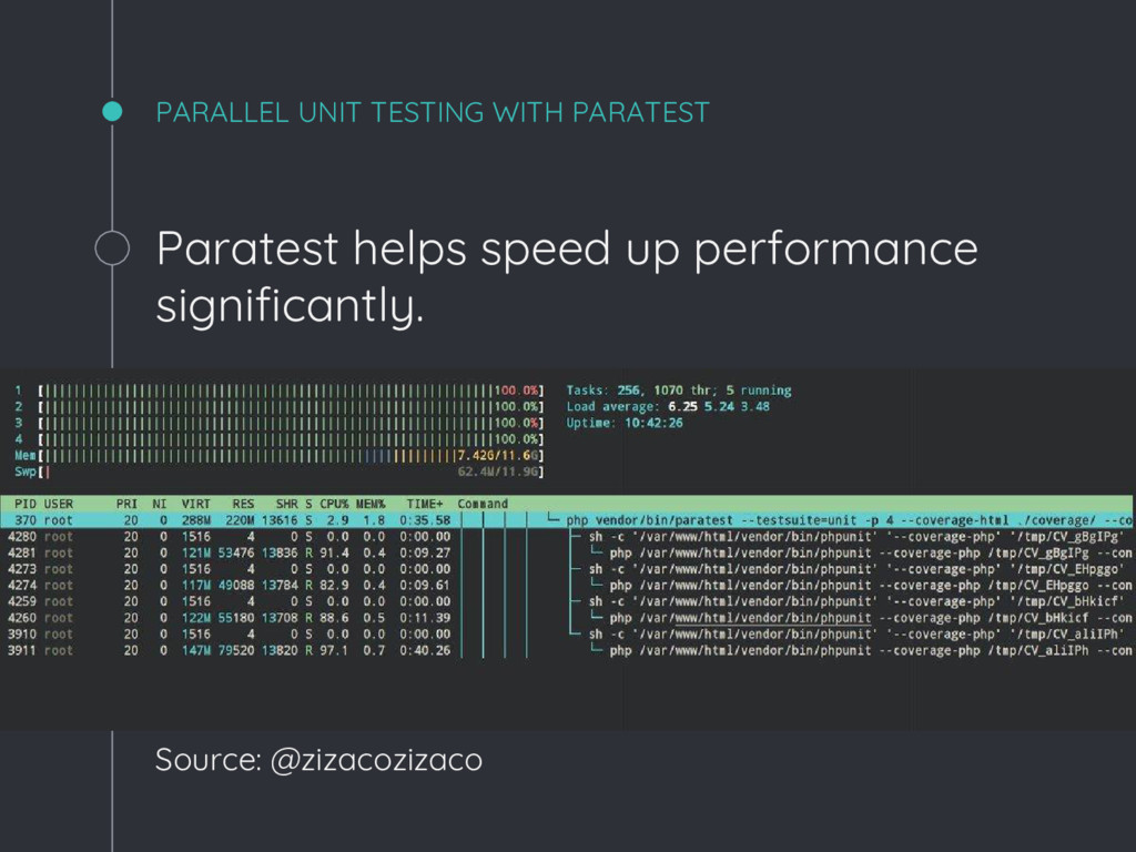 Paratest helps speed up performance significant...