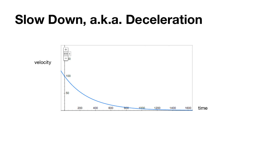 Slow Down, a.k.a. Deceleration time velocity