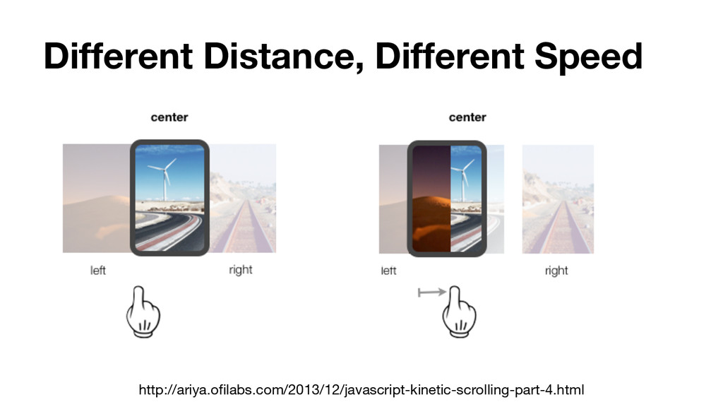Different Distance, Different Speed http://ariy...