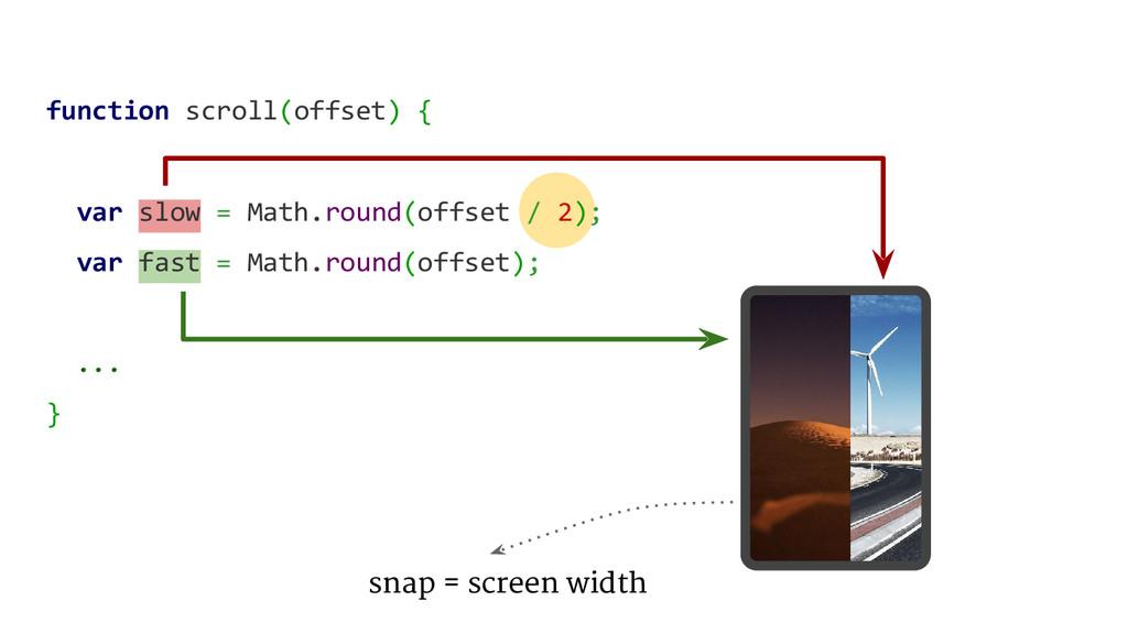 function scroll(offset) { var slow = Math.round...
