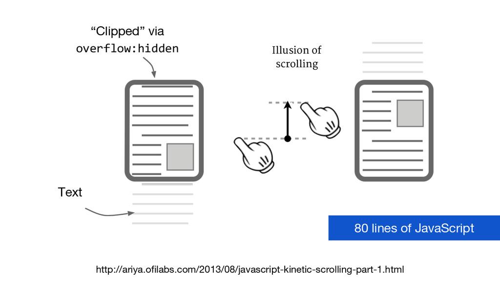 """Text """"Clipped"""" via overflow:hidden http://ariya..."""