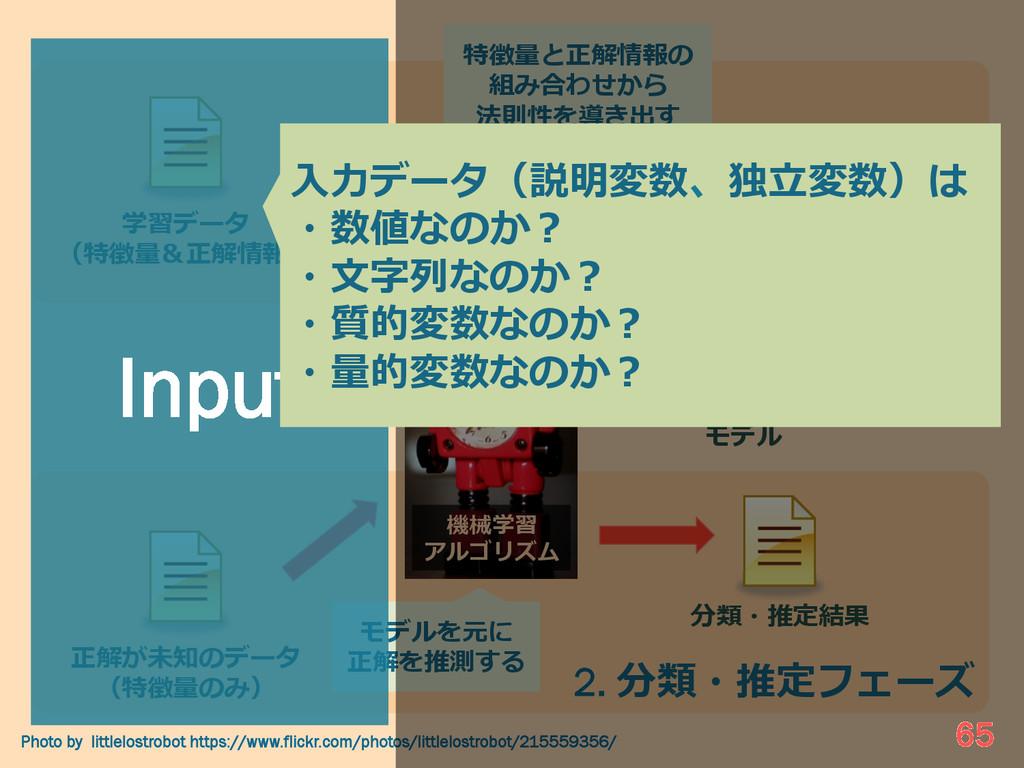 2. 分類・推定フェーズ 1. 学習フェーズ 正解が未知のデータ (特徴量量のみ) 特徴量量と...