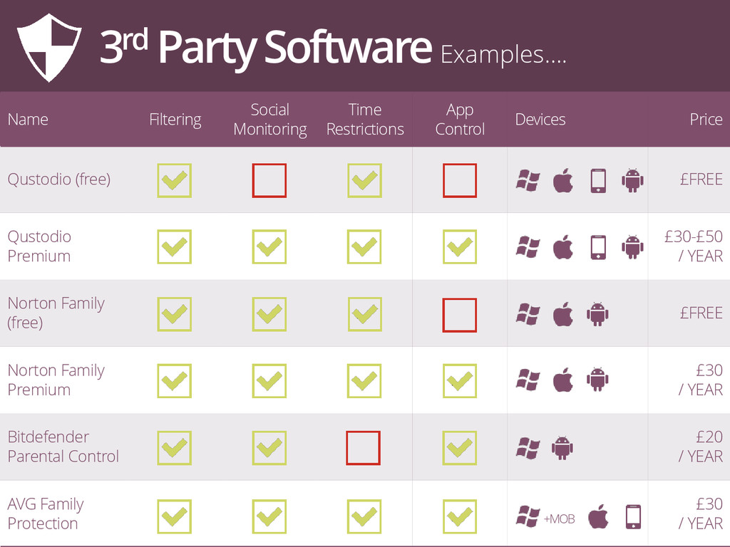 3rd Party Software Examples…. Name Filtering So...