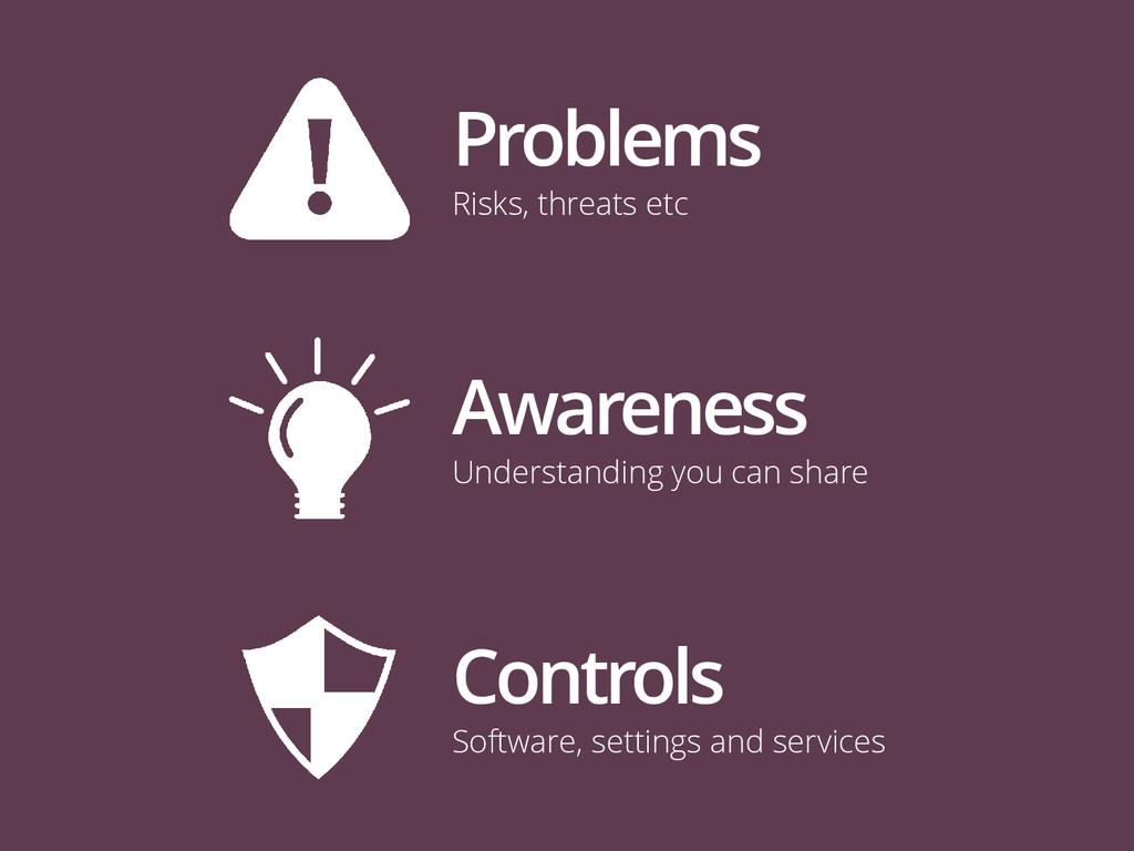 Problems Risks, threats etc Awareness Understan...