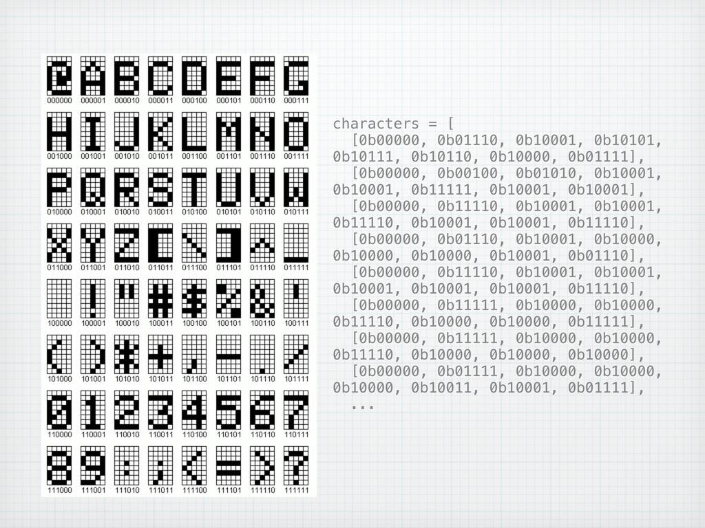 characters = [ [0b00000, 0b01110, 0b10001, 0b10...