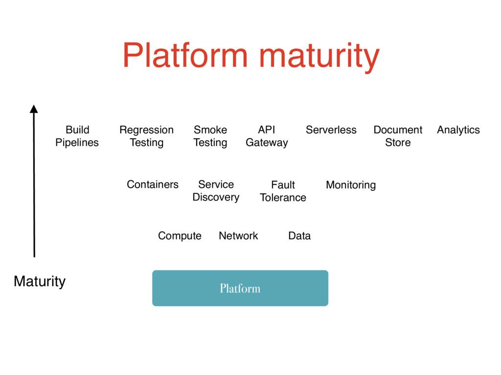 Platform maturity Compute Data Network Containe...