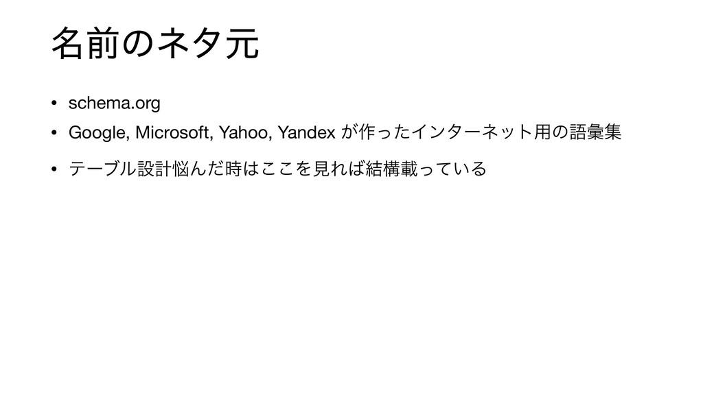 ໊લͷωλݩ • schema.org  • Google, Microsoft, Yahoo...