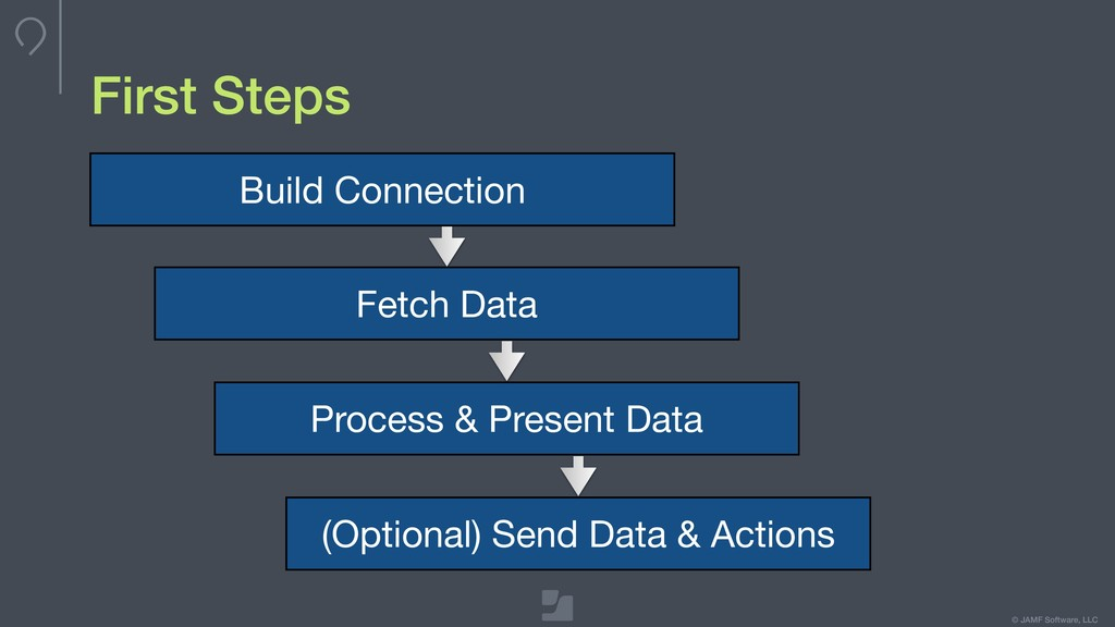 © JAMF Software, LLC First Steps Build Connecti...