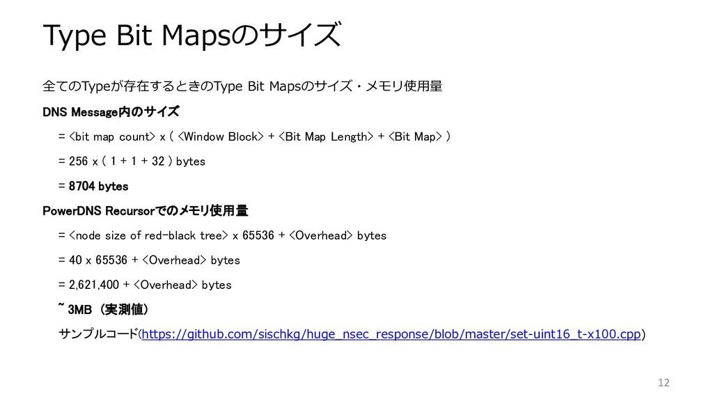 Type Bit Mapsのサイズ 全てのTypeが存在するときのType Bit Mapsの...