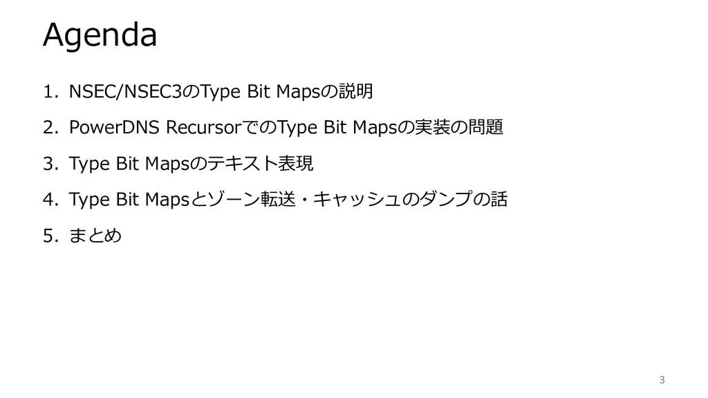 Agenda 1. NSEC/NSEC3のType Bit Mapsの説明 2. PowerD...