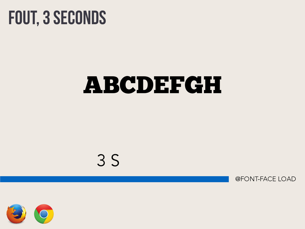 3 S ABCDEFGH FOUT, 3 seconds @FONT-FACE LOAD