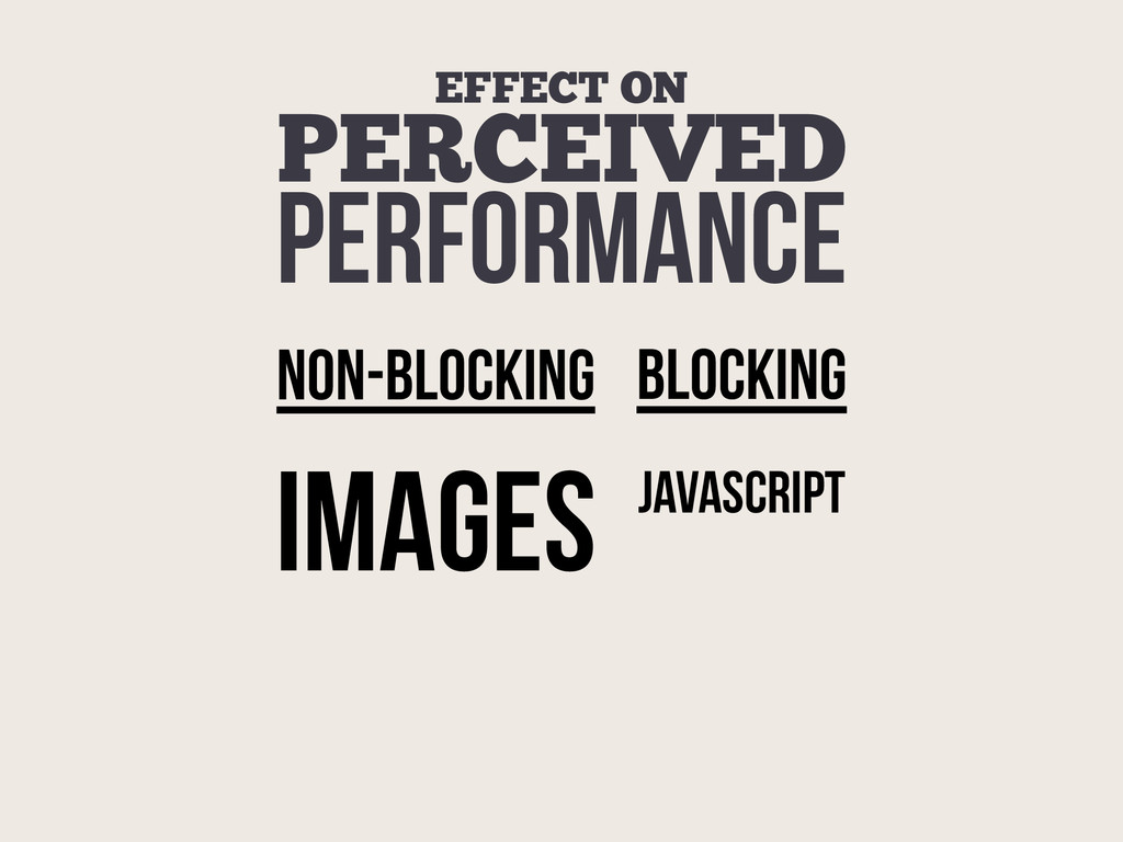EFFECT ON PERCEIVED PERFORMANCE BlockING NON-Bl...