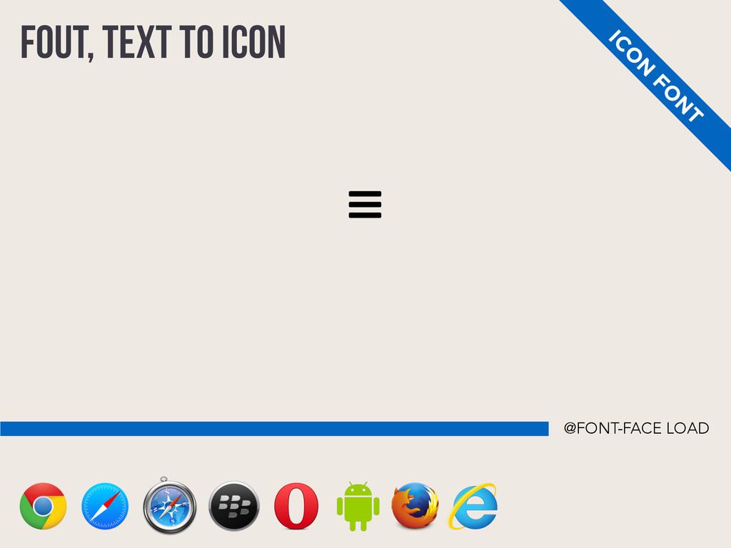 FOUT, TEXT to ICON IC O N FO N T @FONT-FACE LOAD