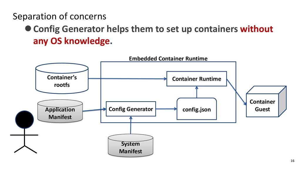 Separation of concerns ⚫Config Generator helps ...