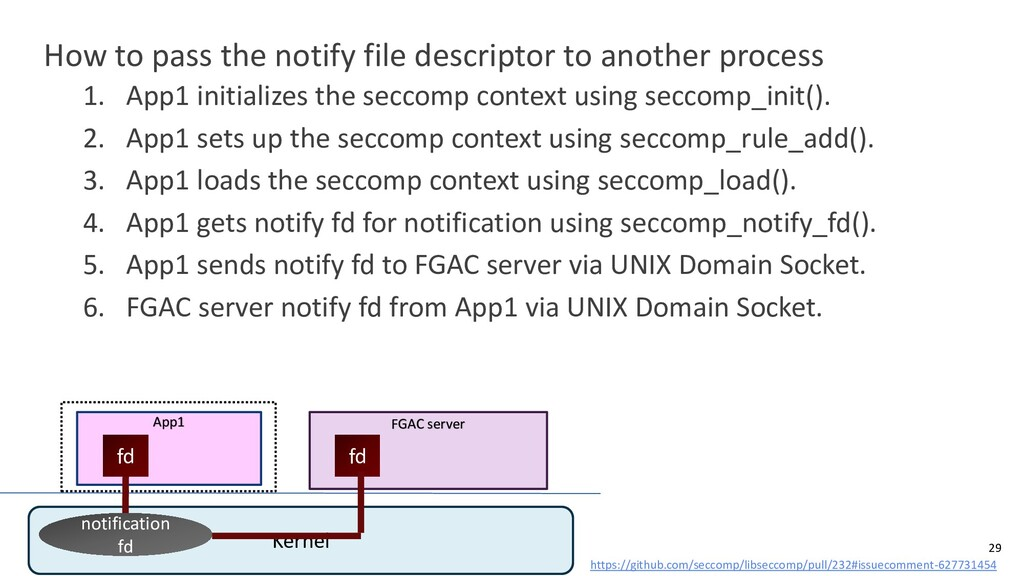 How to pass the notify file descriptor to anoth...