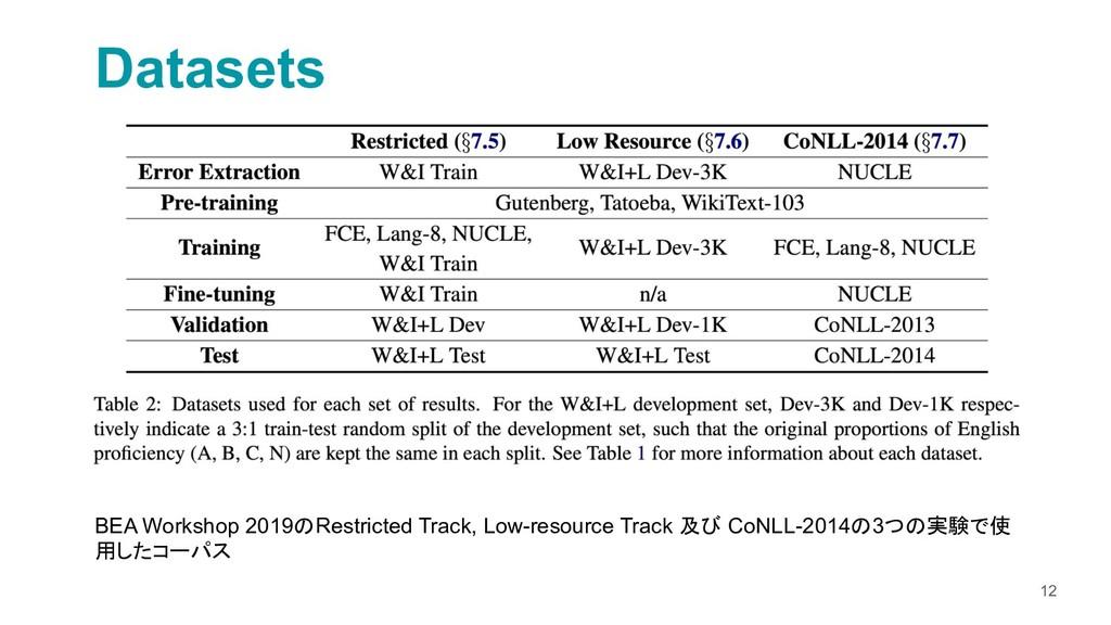 12 Datasets BEA Workshop 2019のRestricted Track,...