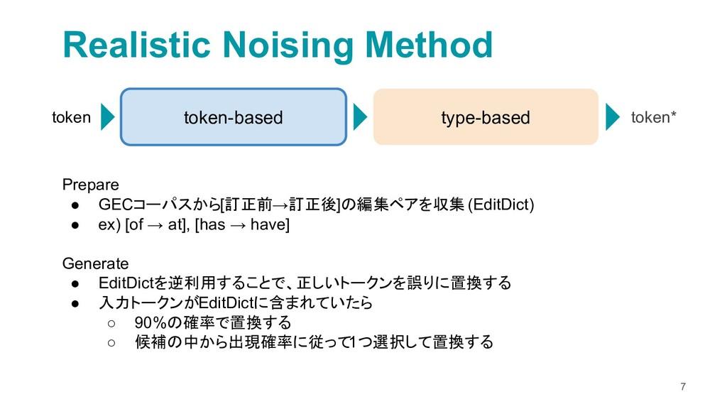 7 Realistic Noising Method token-based type-bas...