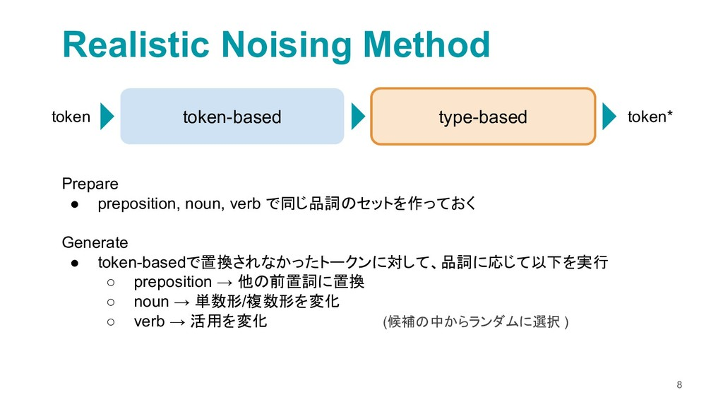 8 Realistic Noising Method token-based type-bas...