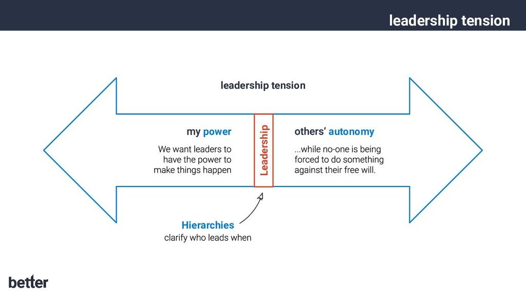 leadership tension autonomy power leadership te...