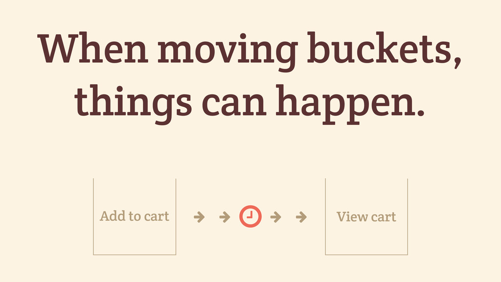 When moving buckets, things can happen. Add to ...