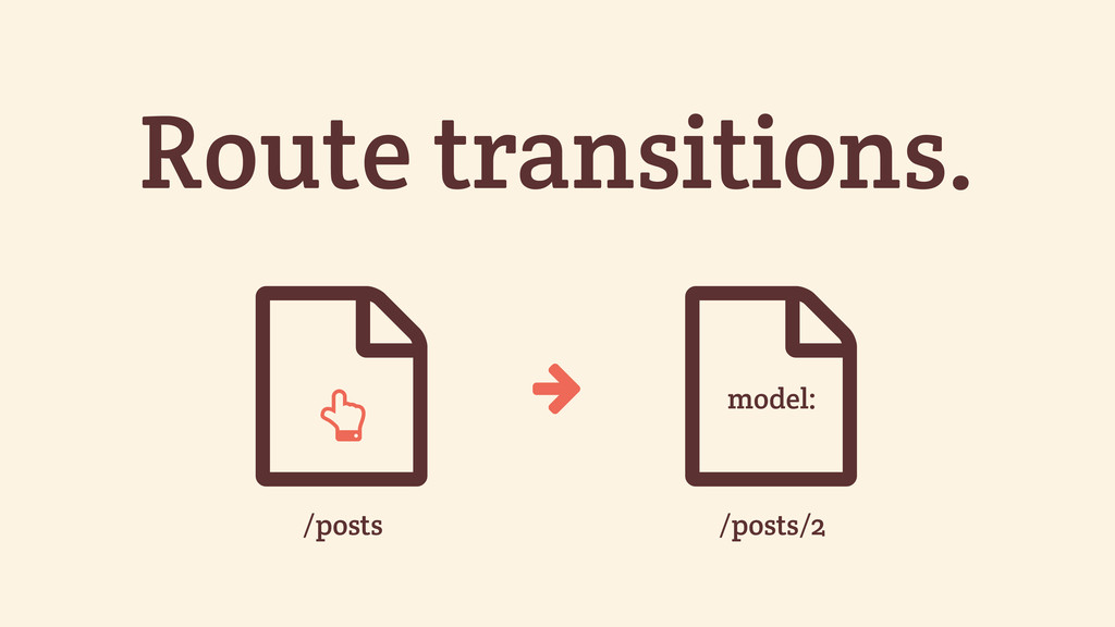 Route transitions. * /posts * /posts/2 ' + mode...