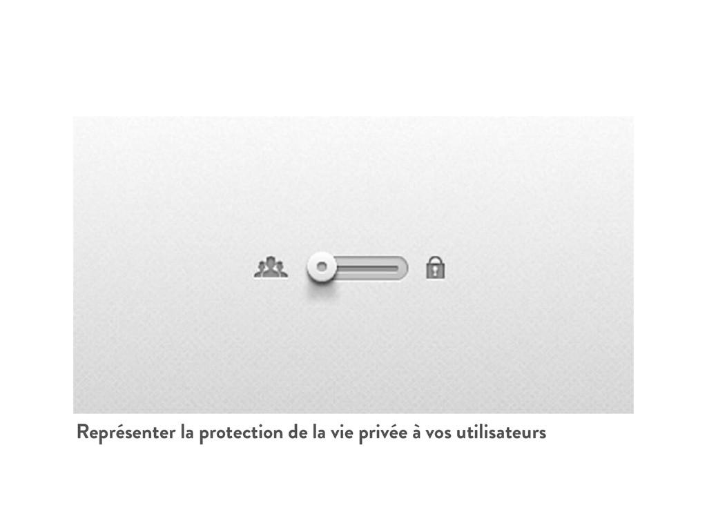 Représenter la protection de la vie privée à vo...