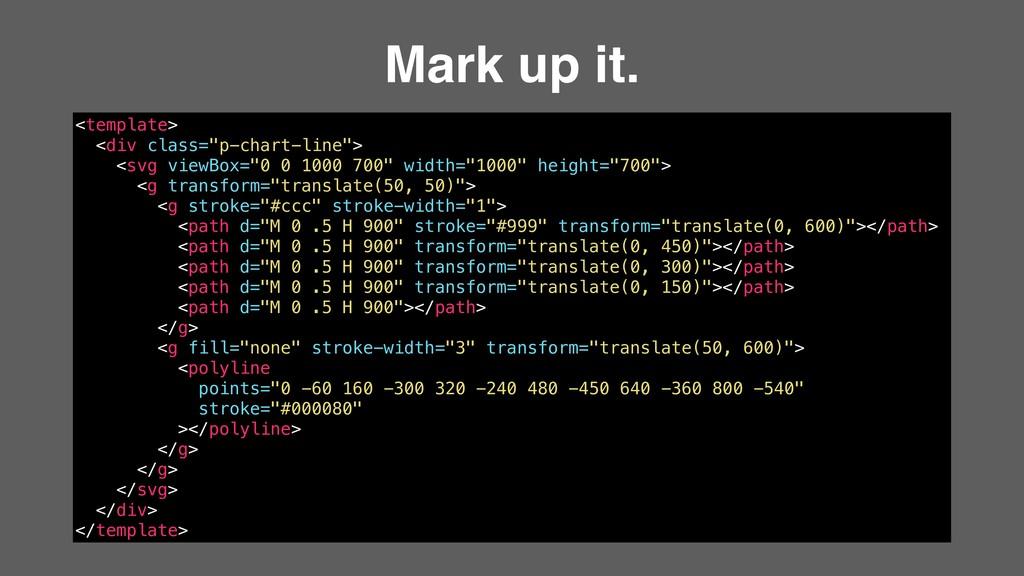 """Mark up it. <template> <div class=""""p-chart-line..."""