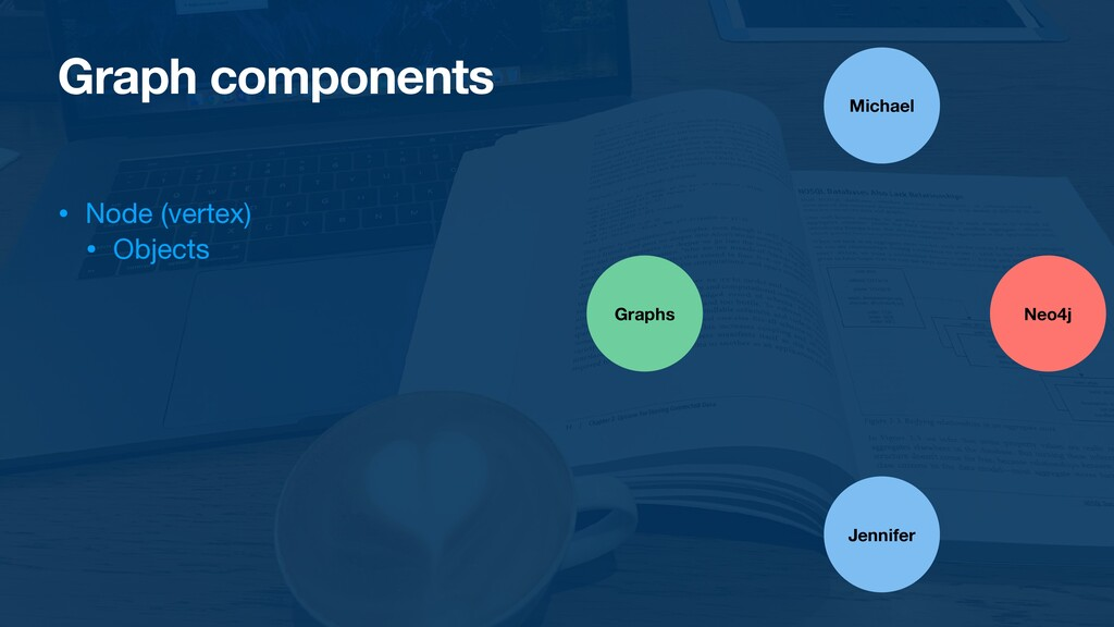 Graph components • Node (vertex)  • Objects Mic...