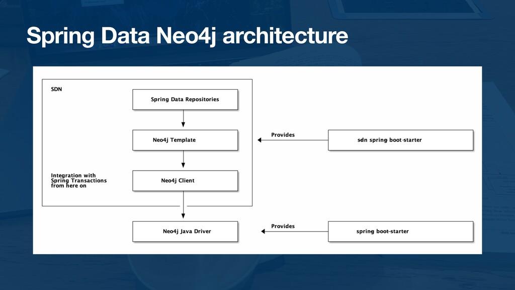 Spring Data Neo4j architecture