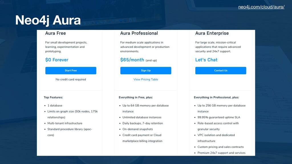 Neo4j Aura neo4j.com/cloud/aura/