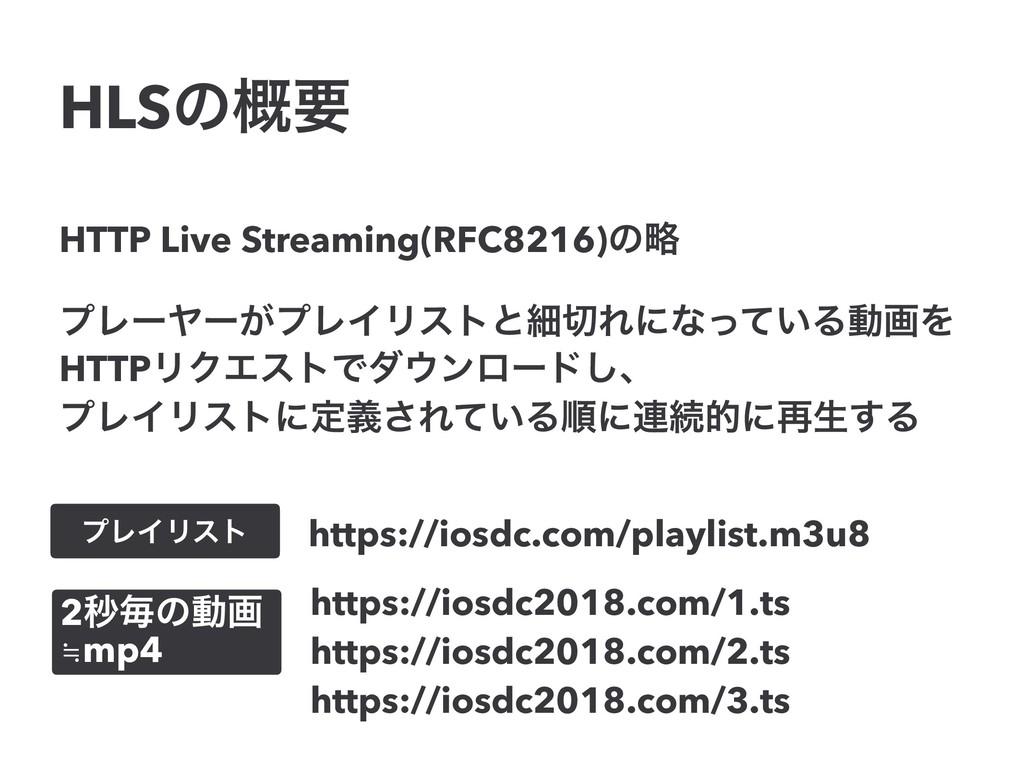 HLSͷ֓ཁ HTTP Live Streaming(RFC8216)ͷུ ϓϨʔϠʔ͕ϓϨΠ...