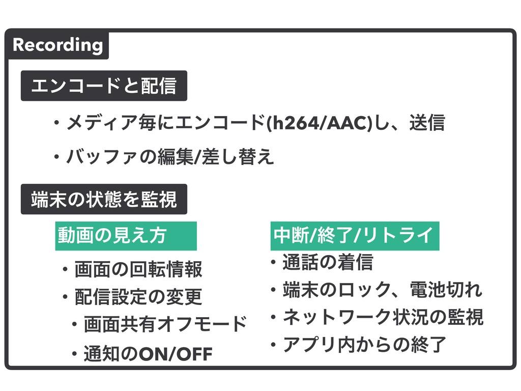 Recording Τϯίʔυͱ৴ ɾϝσΟΞຖʹΤϯίʔυ(h264/AAC)͠ɺૹ৴ ɾ...