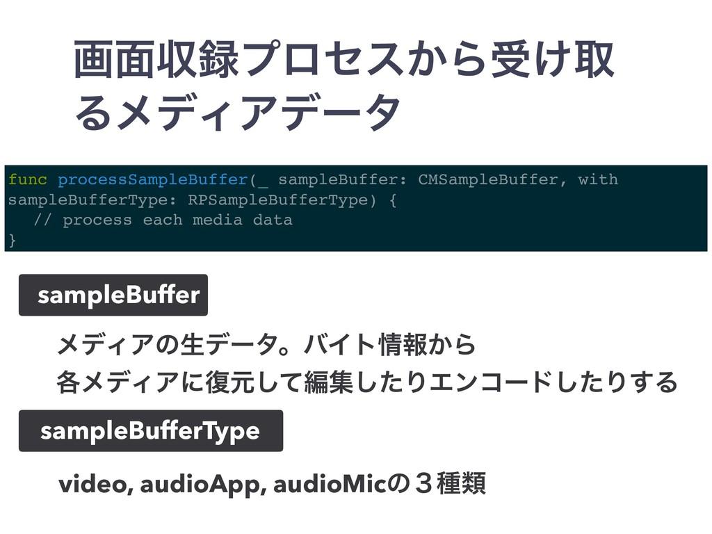 ը໘ऩϓϩηε͔Βड͚औ ΔϝσΟΞσʔλ func processSampleBuffer...