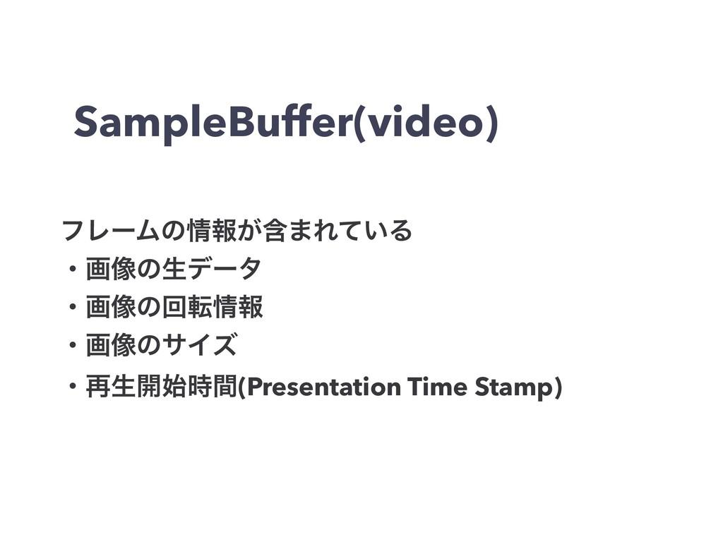 SampleBuffer(video) ϑϨʔϜͷใؚ͕·Ε͍ͯΔ ɾը૾ͷੜσʔλ ɾը૾...