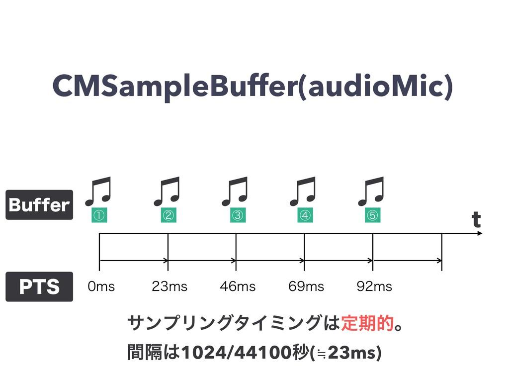 NT NT NT NT NT CMSampleBuffer(audioMic...
