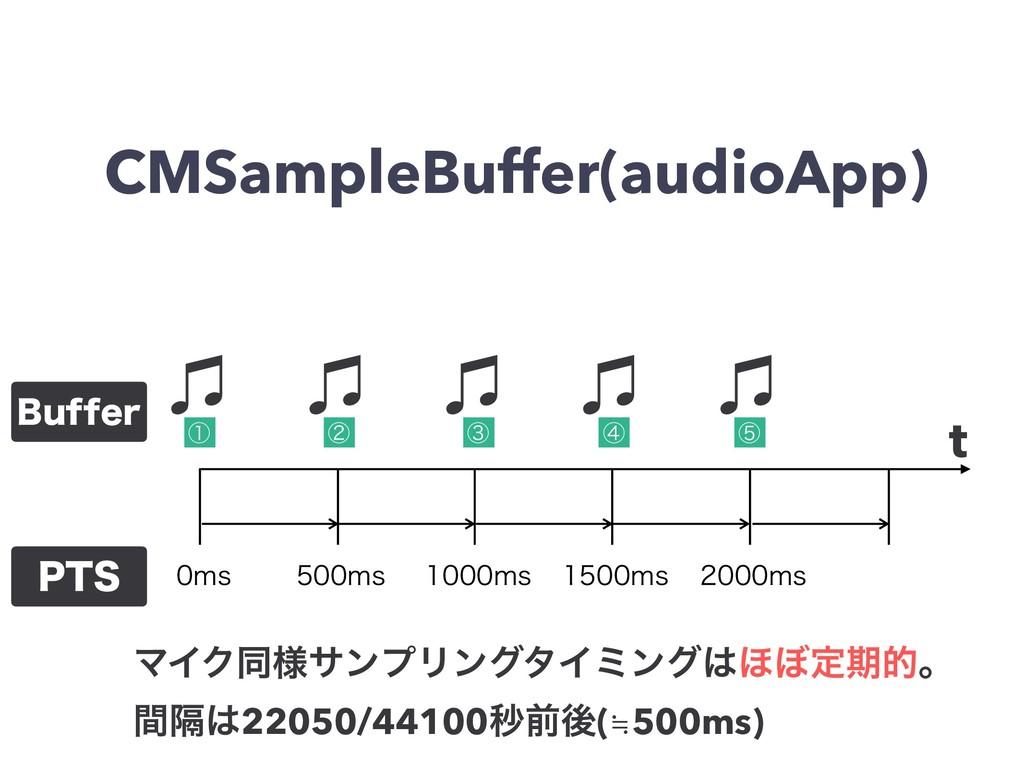 NT NT NT NT NT CMSampleBuffer(a...
