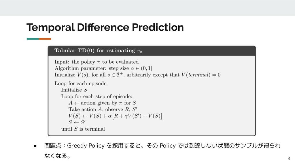 Temporal Difference Prediction 4 ● 問題点:Greedy Po...