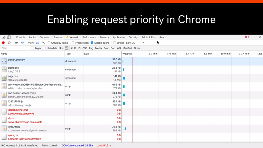 Enabling request priority in Chrome