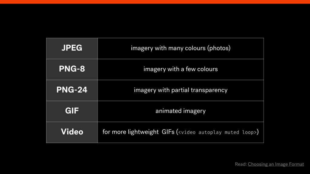JPEG imagery with many colours (photos) PNG-8 i...