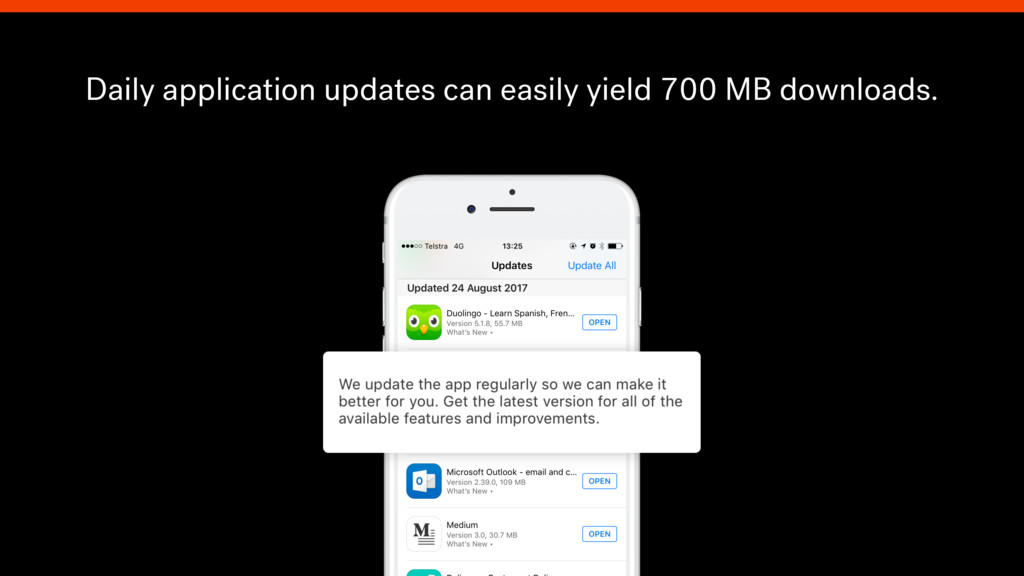 Daily application updates can easily yield 700 ...