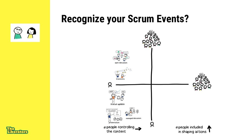Recognize your Scrum Events?
