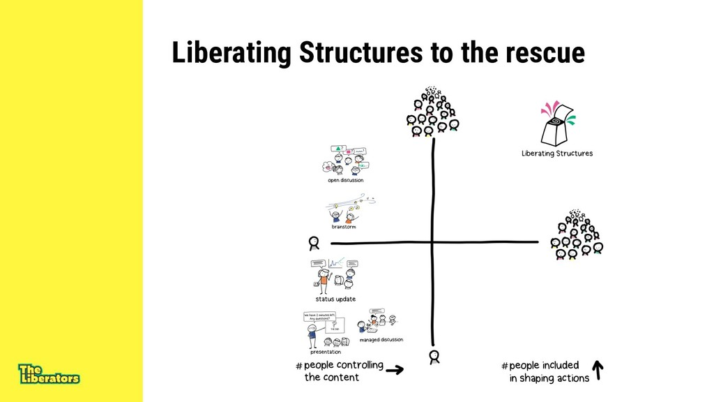 Liberating Structures to the rescue