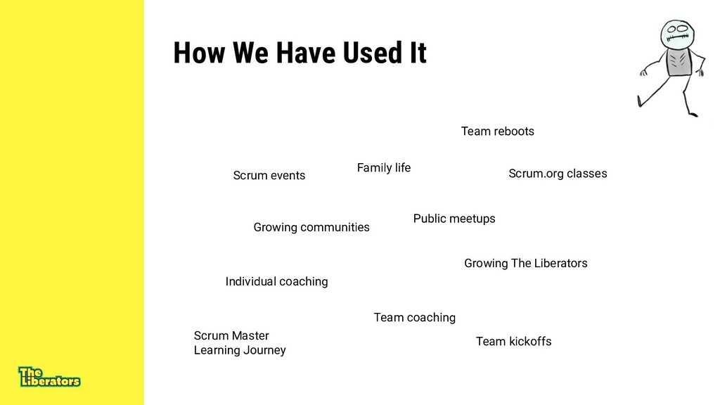 How We Have Used It Individual coaching Team co...