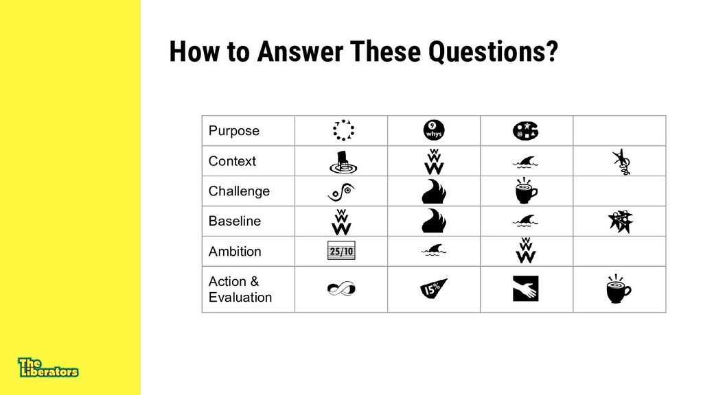 How to Answer These Questions? Purpose Context ...