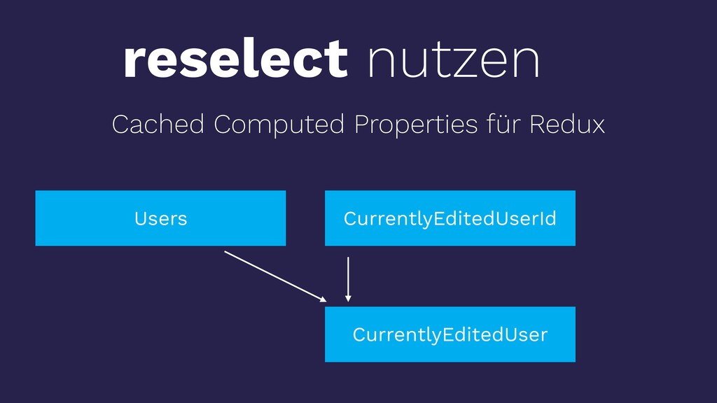 reselect nutzen Cached Computed Properties für ...