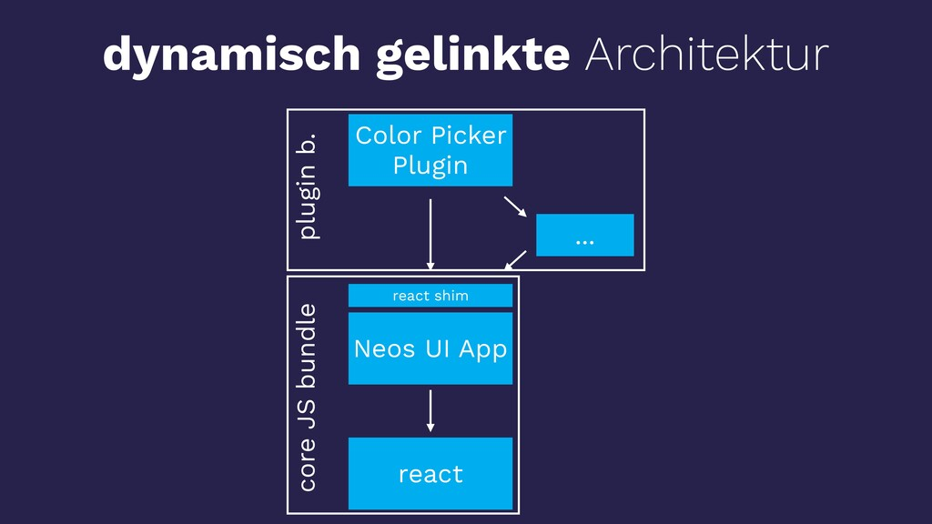 react Neos UI App Color Picker Plugin core JS b...
