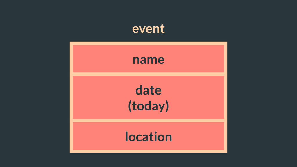 event name date (today) location