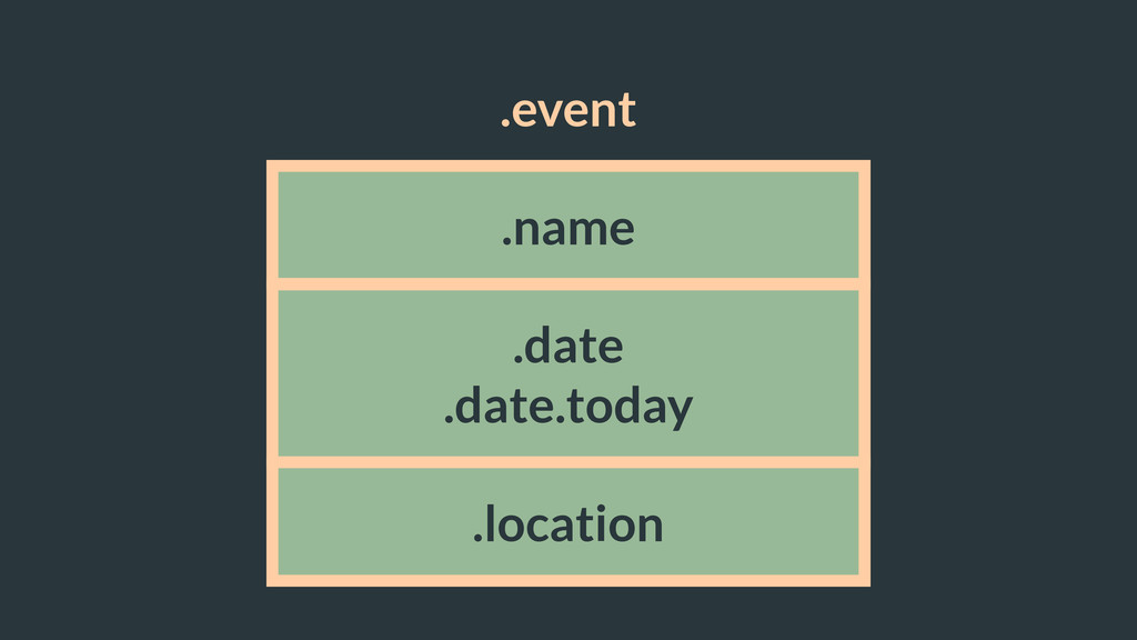 .event .name .date .date.today .location