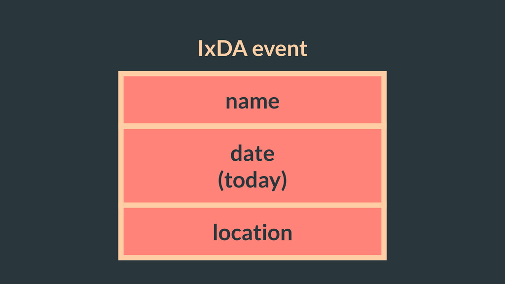 IxDA event name date (today) location