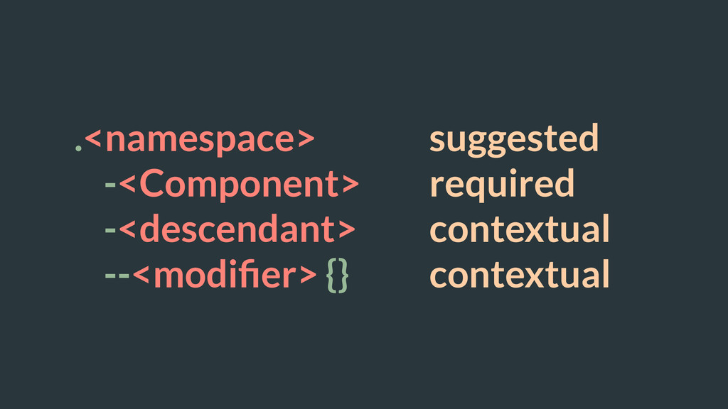 .<namespace> suggested -<Component> required -<...